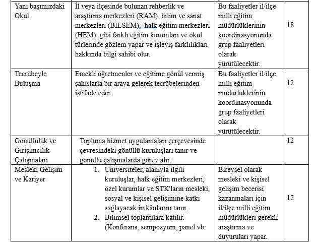 aday öğretmen form 7